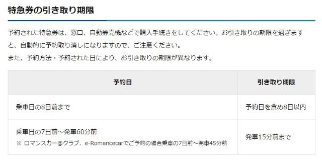 ロマンスカーの予約引取り期限