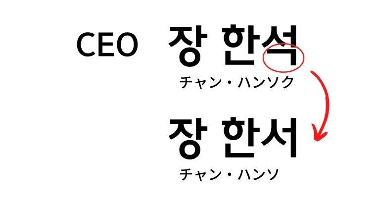 CEO 장한석ネームプレート
