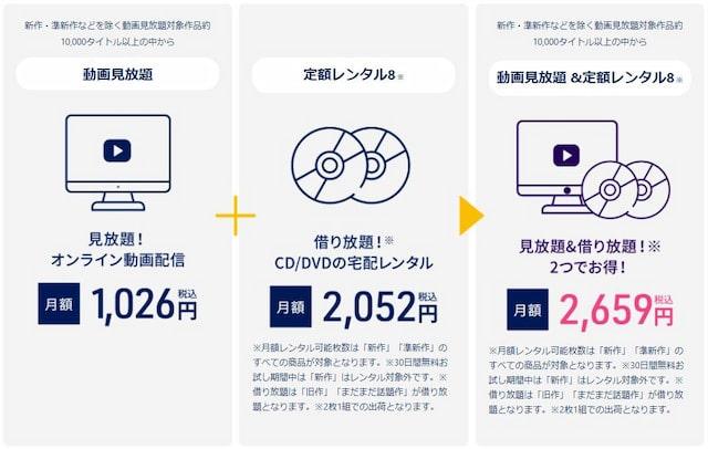 TSUTAYAサービスプラン表